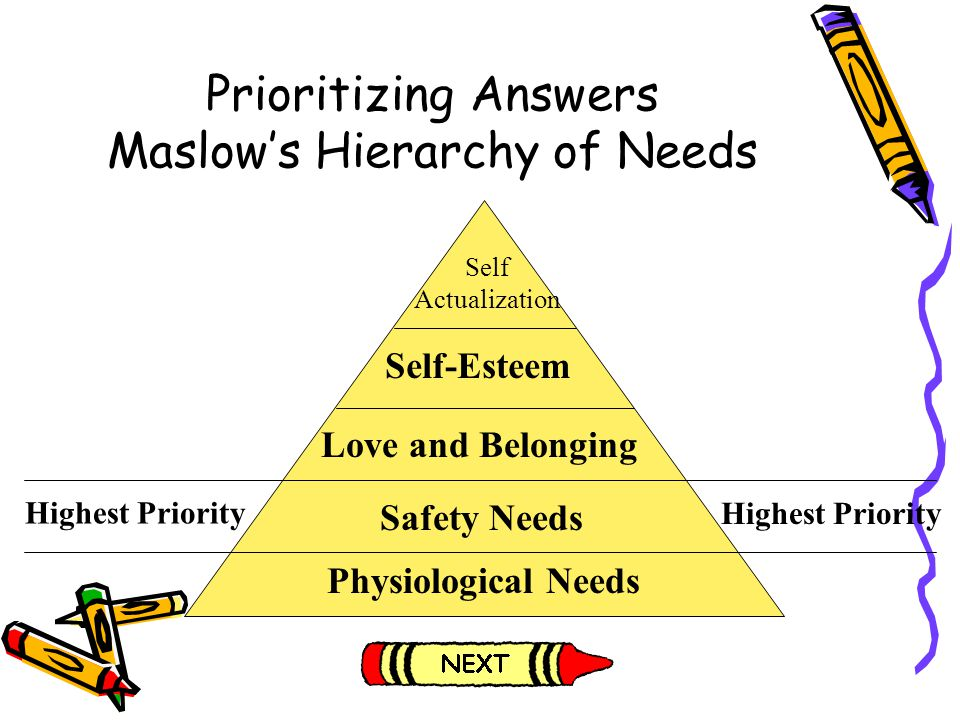 Prioritizing Answers Maslow's Hierarchy of Needs