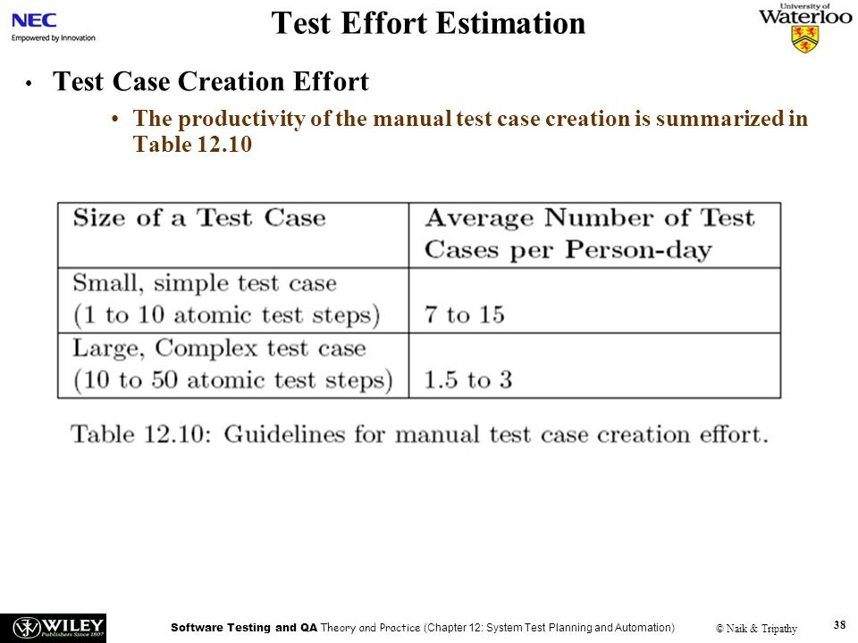 Test Effort Estimation