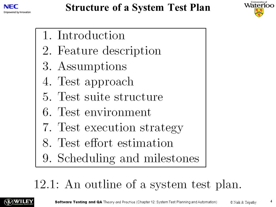 Structure of a System Test Plan