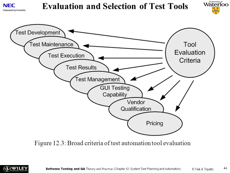 Evaluation and Selection of Test Tools