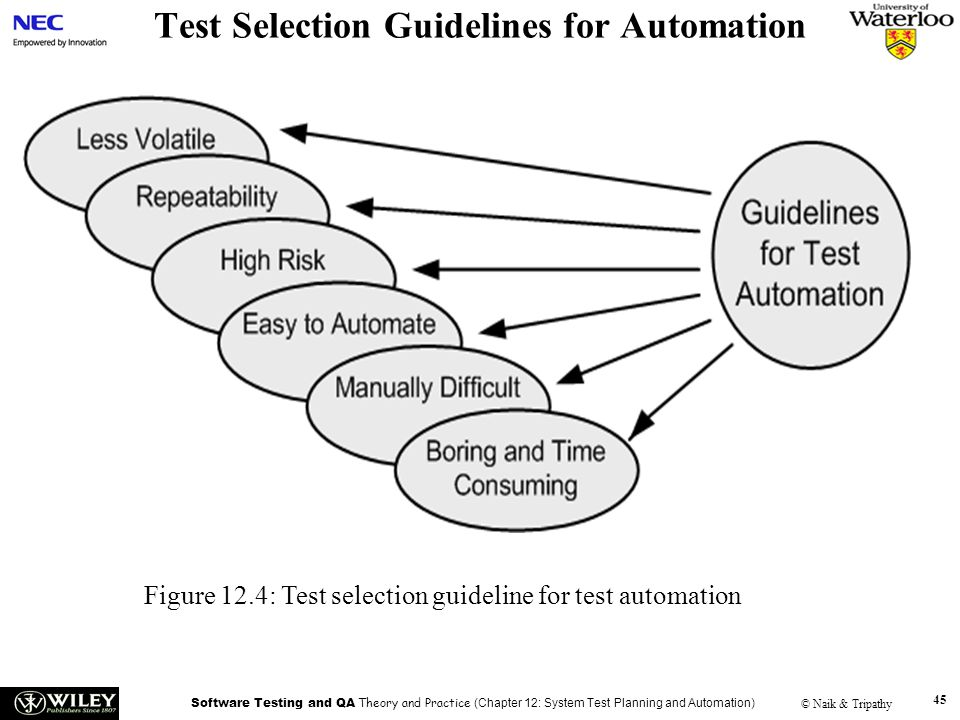 Test Selection Guidelines for Automation
