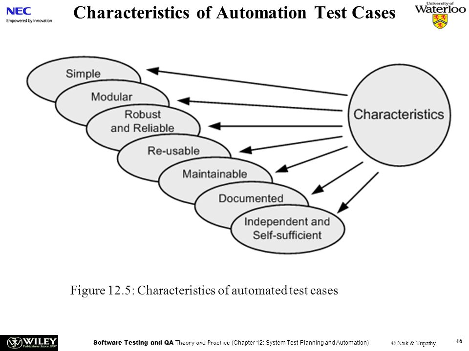 Characteristics of Automation Test Cases