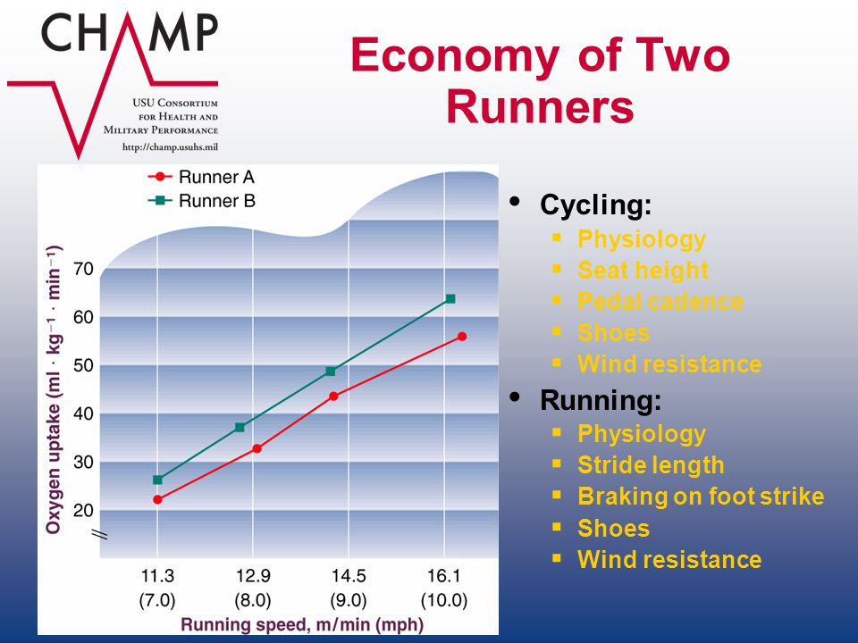 Economy of Two Runners Cycling: Running: Physiology Seat height