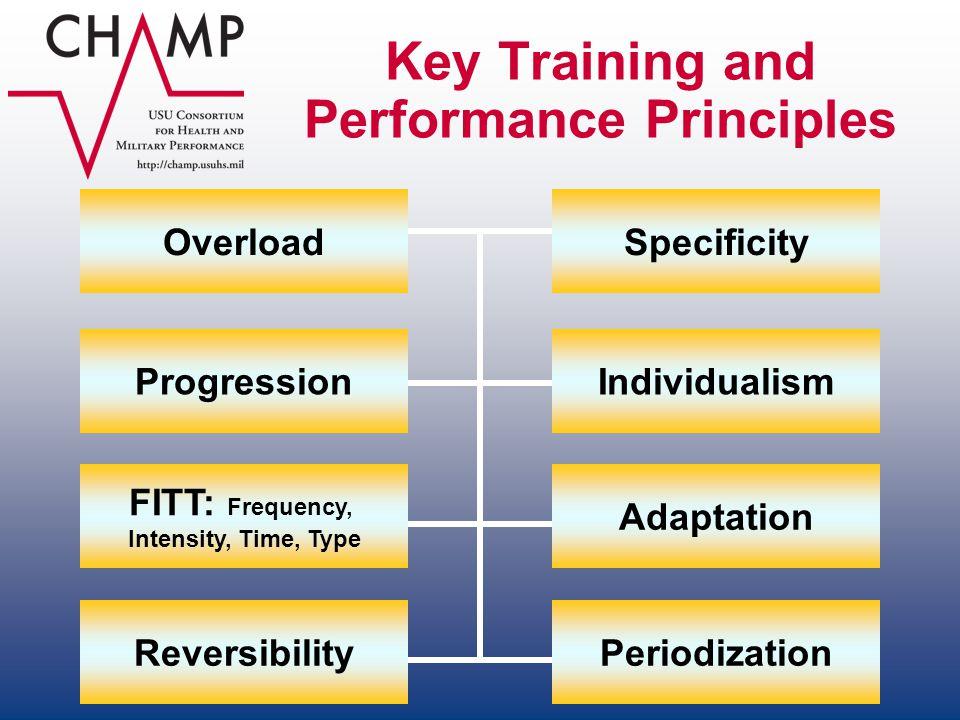Key Training and Performance Principles