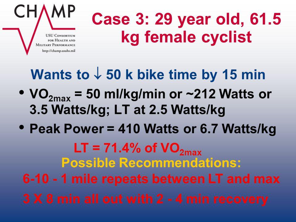 Case 3: 29 year old, 61.5 kg female cyclist