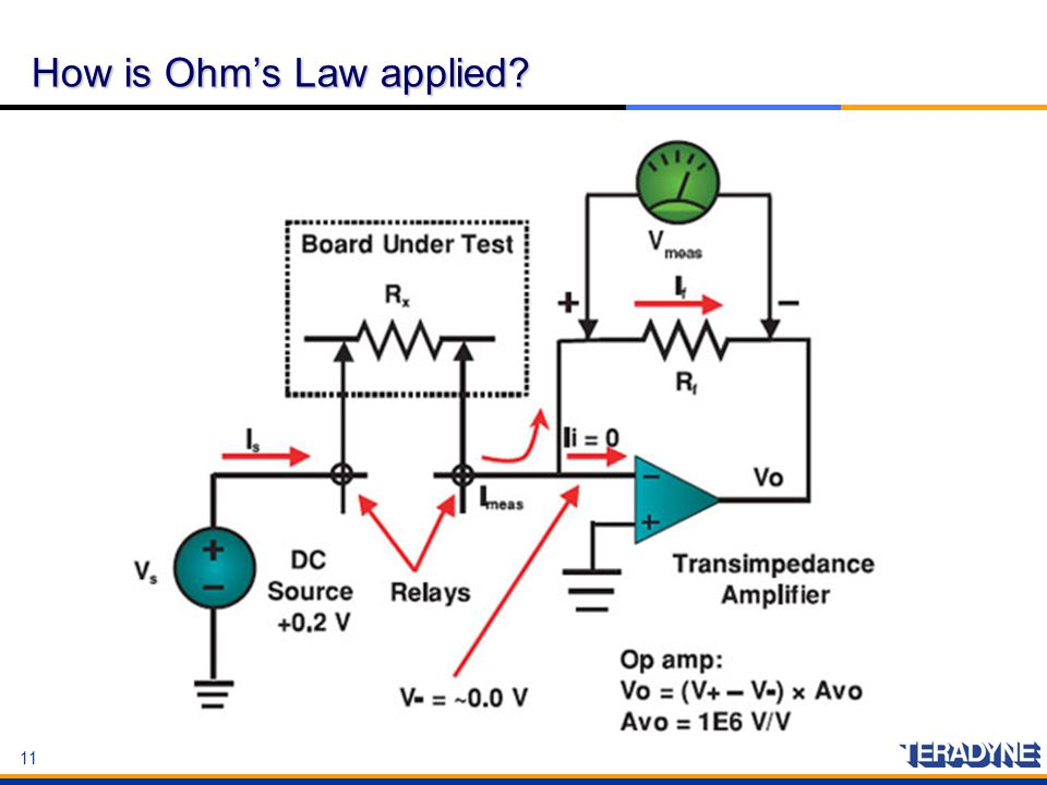 How is Ohm's Law applied