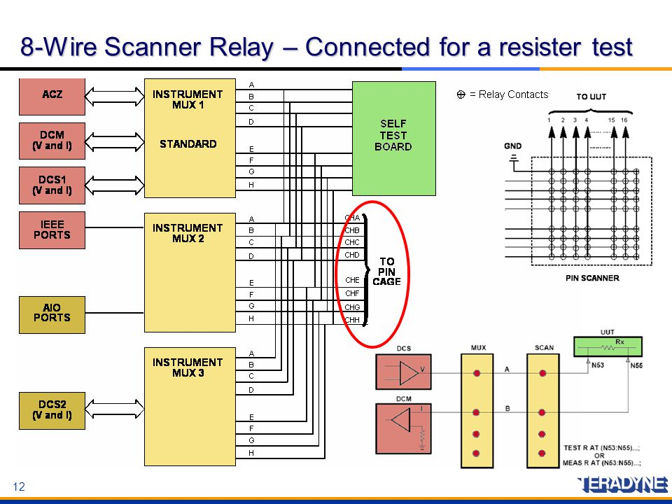 8-Wire Scanner Relay – Connected for a resister test