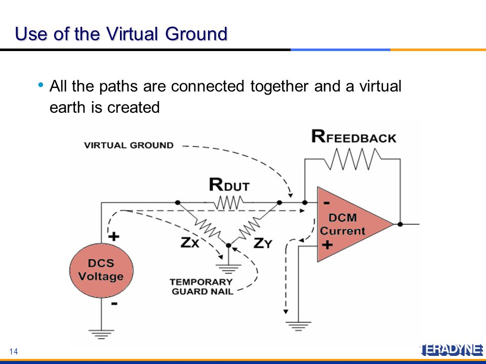Use of the Virtual Ground