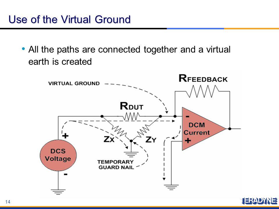 Use of the Virtual Ground