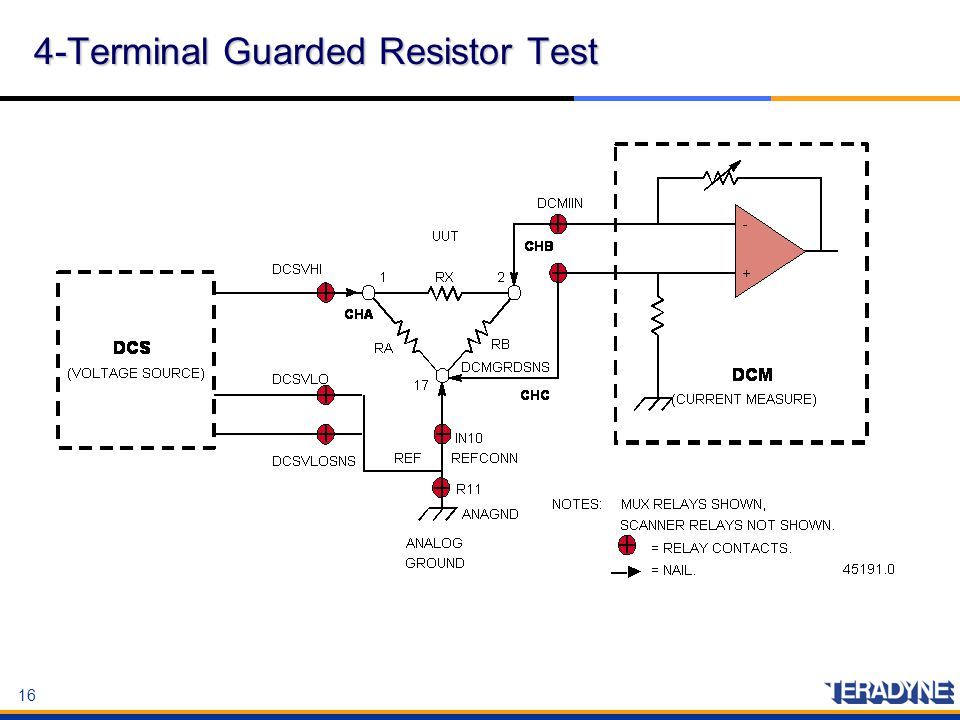4-Terminal Guarded Resistor Test