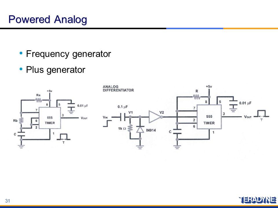 Powered Analog Frequency generator Plus generator
