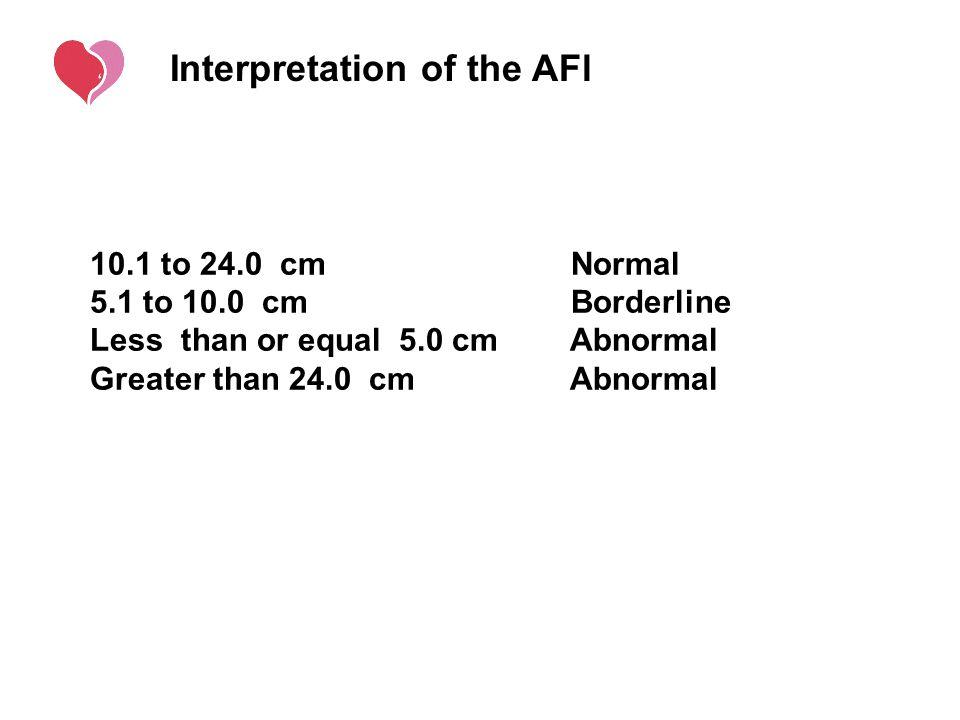 Interpretation of the AFl