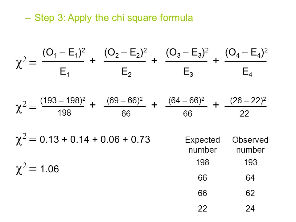 Step 3: Apply the chi square formula