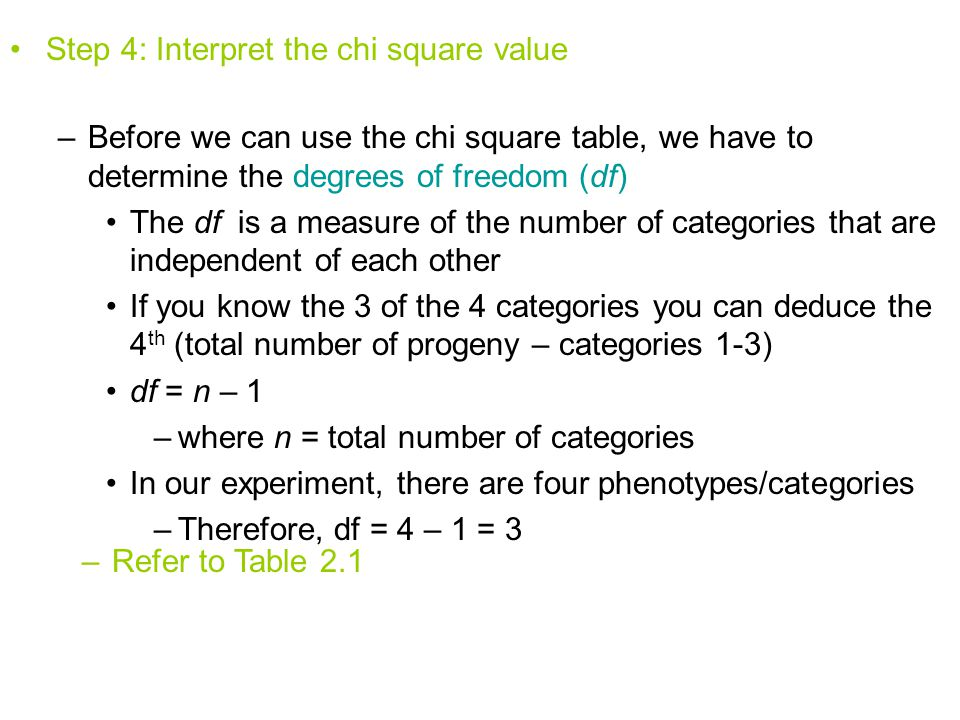 the chi square test is a statistical test to see if an observed data fit a Chi-square goodness of fit test is a non-parametric test that is used to find out how the observed value of a given phenomena is significantly different.