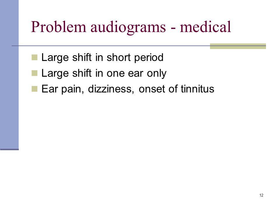 Problem audiograms - medical