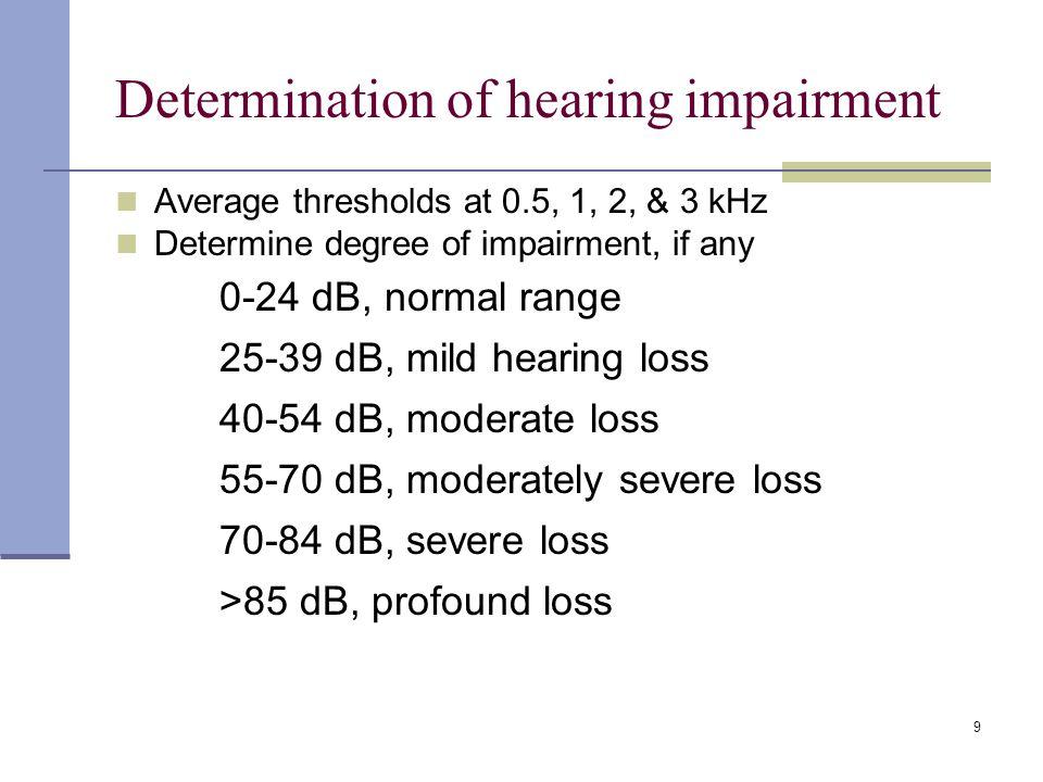 Determination of hearing impairment
