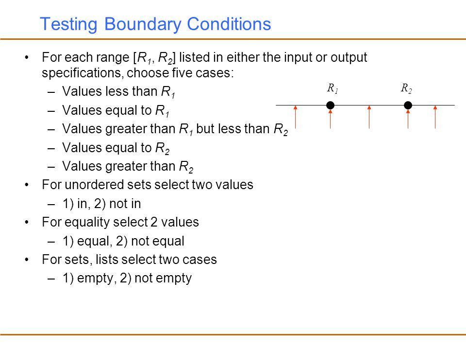 Testing Boundary Conditions