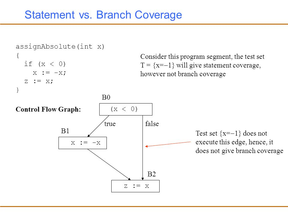 Statement vs. Branch Coverage