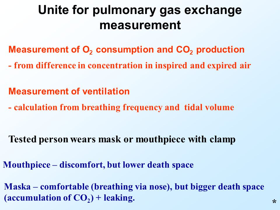 Unite for pulmonary gas exchange measurement