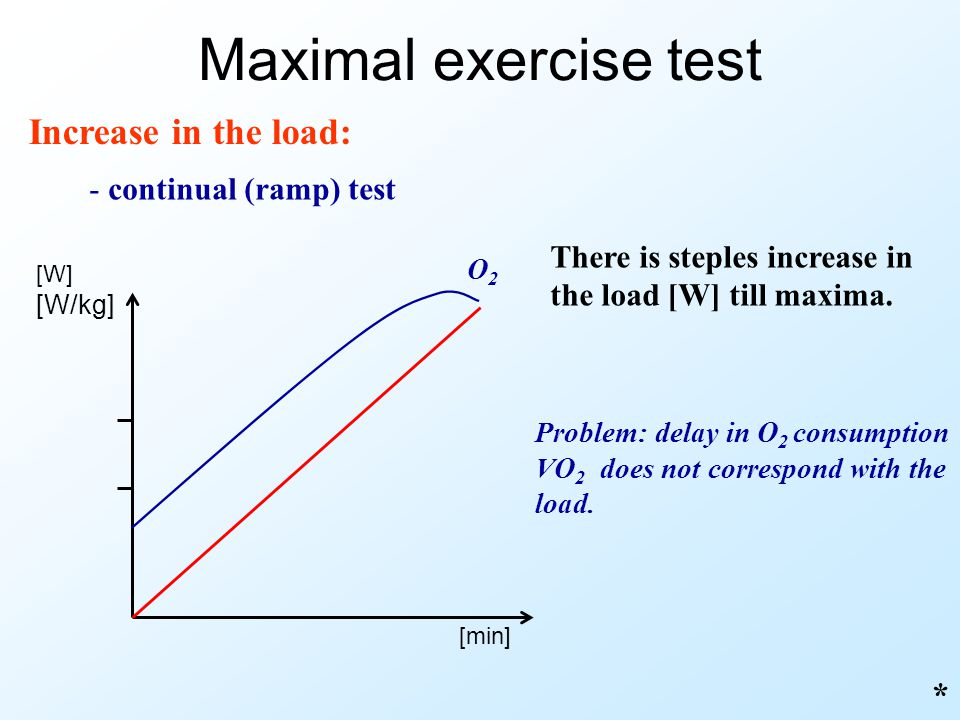 Maximal exercise test Increase in the load: * continual (ramp) test