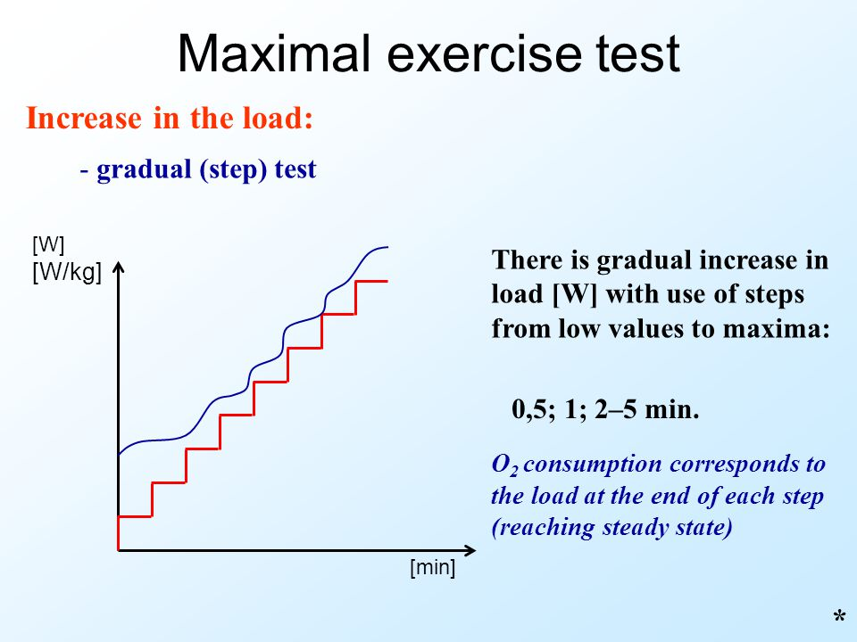 Maximal exercise test Increase in the load: * gradual (step) test