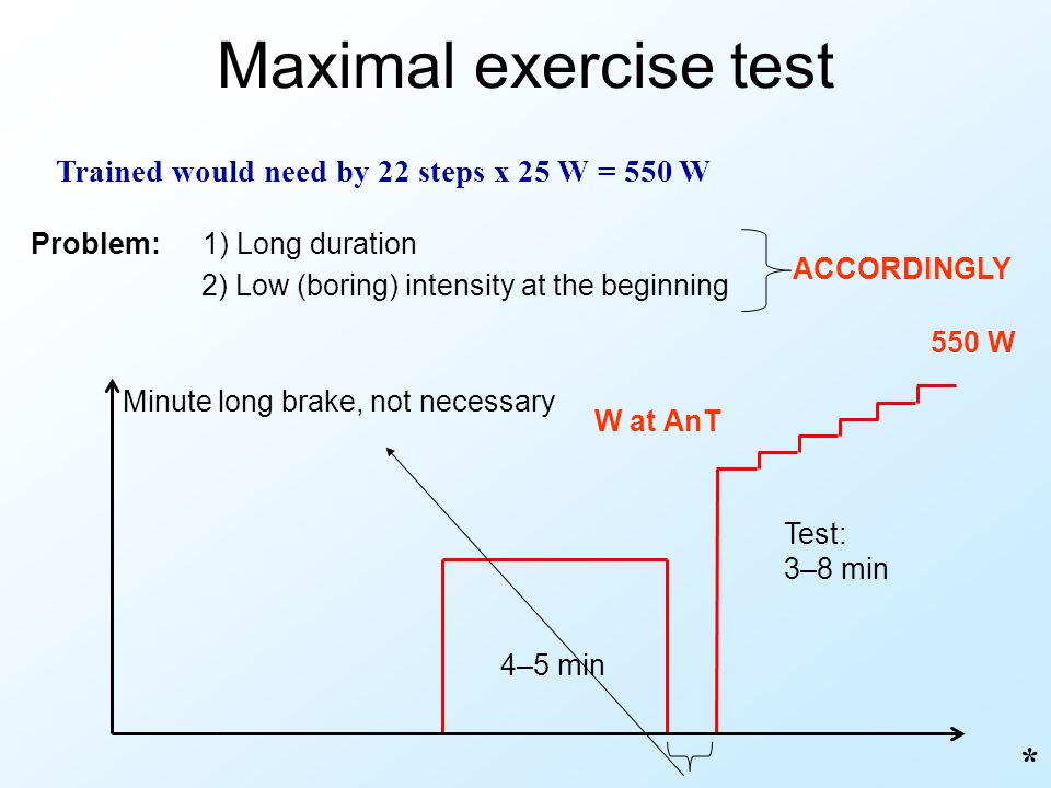 Maximal exercise test * Trained would need by 22 steps x 25 W = 550 W
