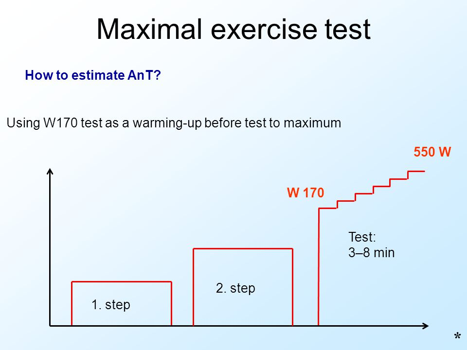 Maximal exercise test * How to estimate AnT