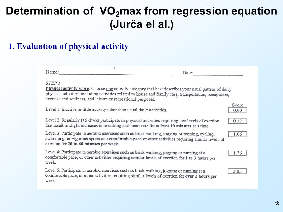 Determination of VO2max from regression equation (Jurča el al.)