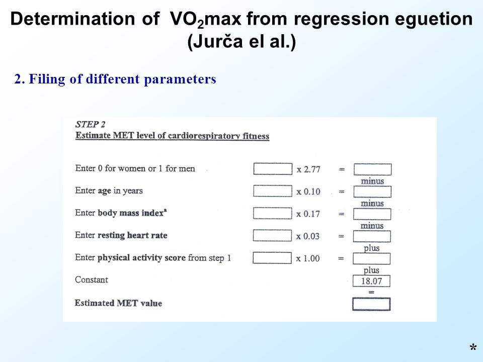 Determination of VO2max from regression eguetion (Jurča el al.)
