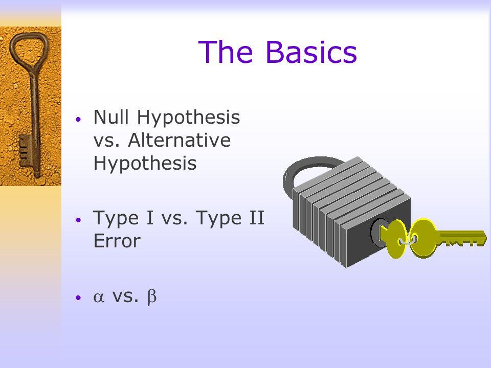 The Basics Null Hypothesis vs. Alternative Hypothesis