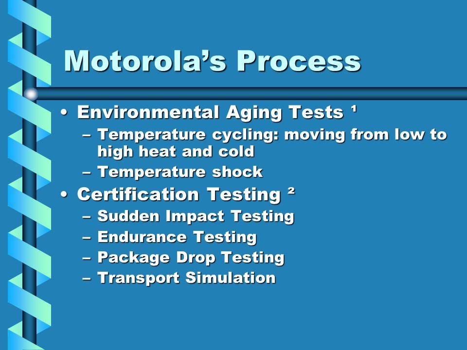 Motorola's Process Environmental Aging Tests ¹ Certification Testing ²