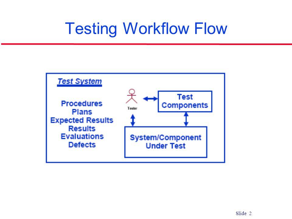 Testing Workflow Flow