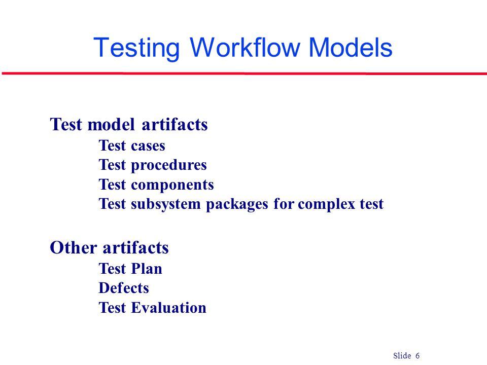 Testing Workflow Models