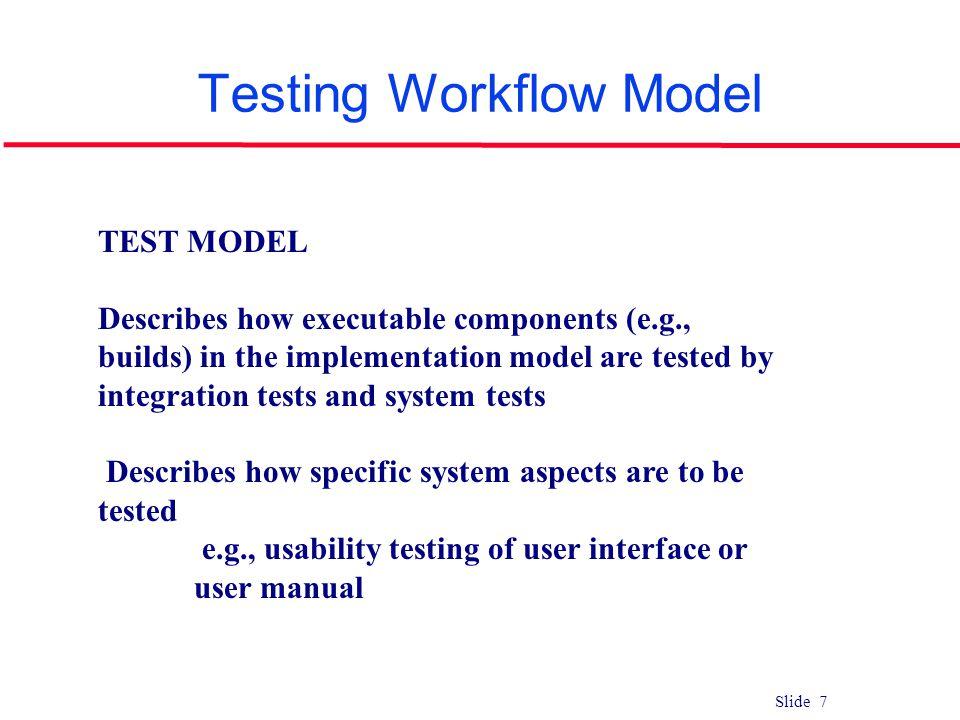 Testing Workflow Model