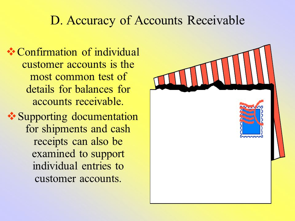 D. Accuracy of Accounts Receivable