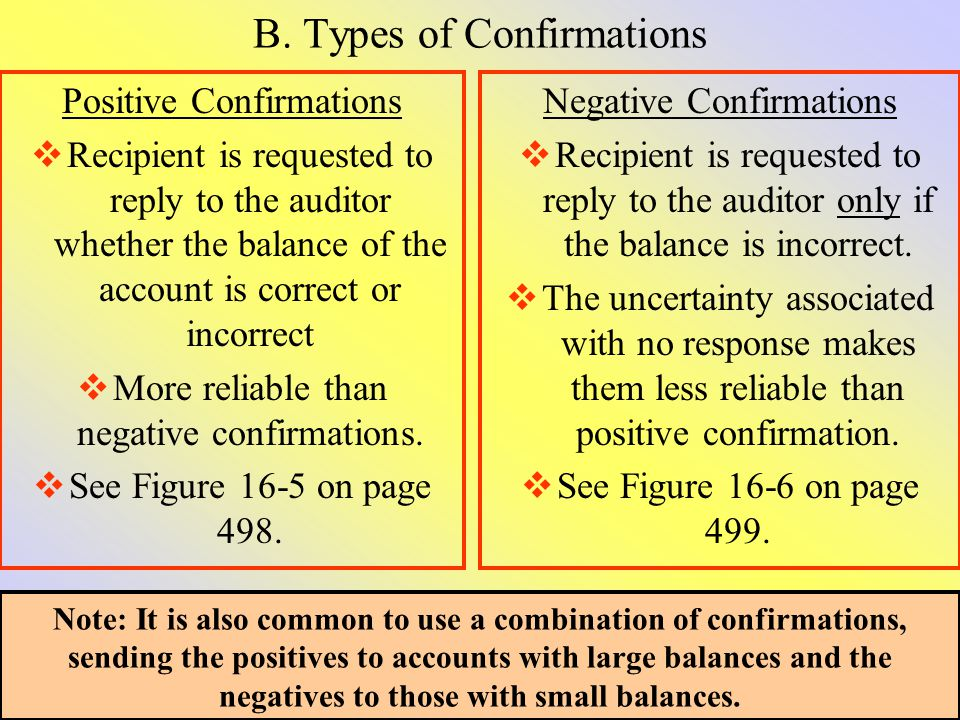 B. Types of Confirmations
