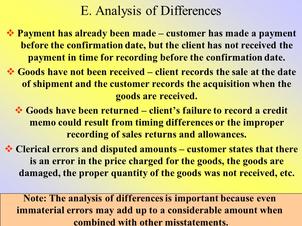 E. Analysis of Differences