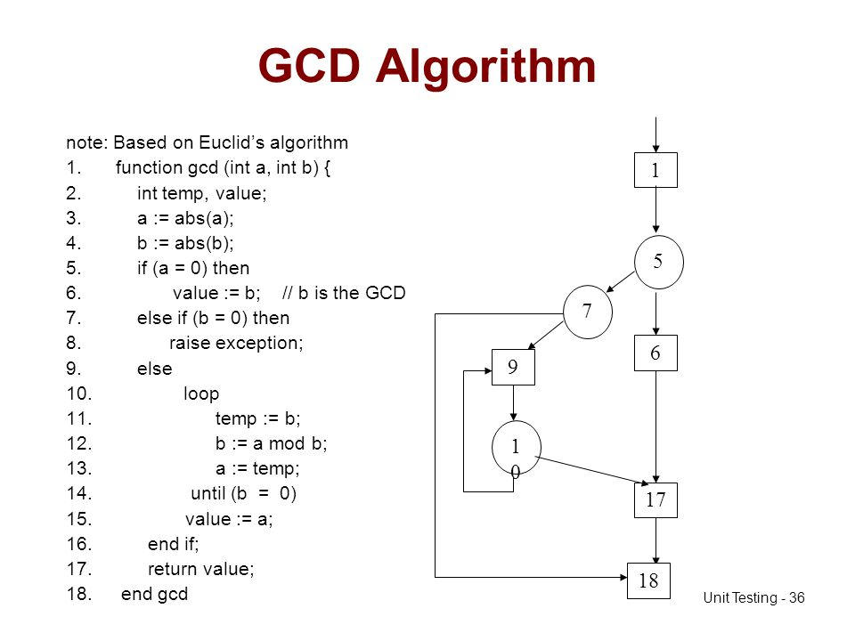 GCD Algorithm 1 5 7 6 9 10 17 18 note: Based on Euclid's algorithm