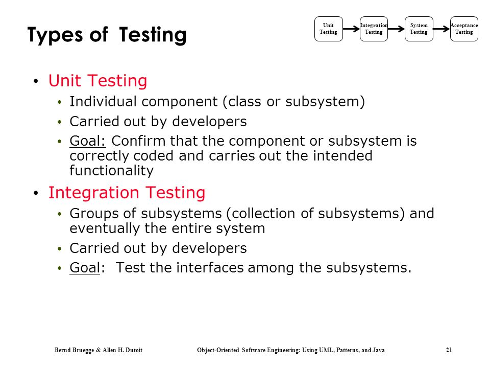 Types of Testing Unit Testing Integration Testing