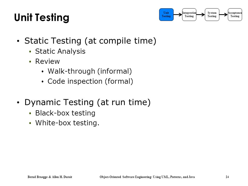 Unit Testing Static Testing (at compile time)