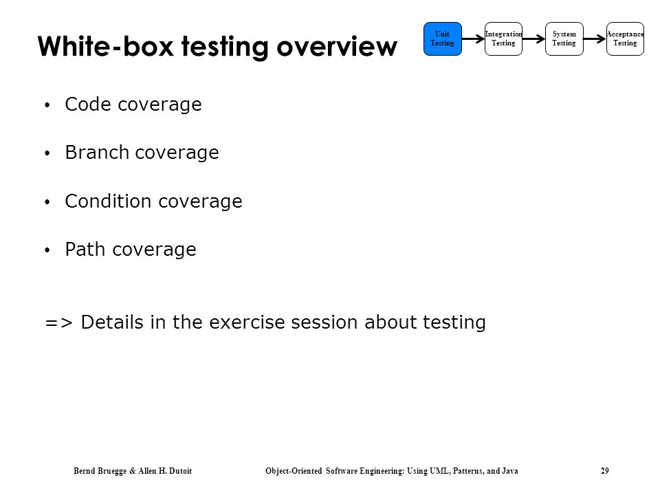 White-box testing overview