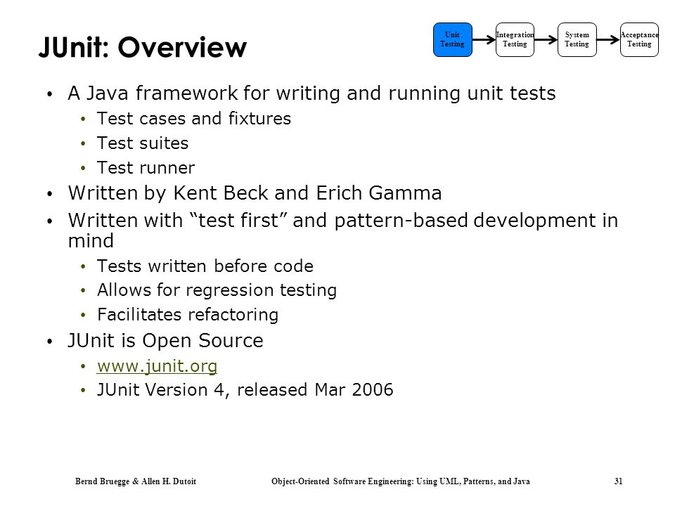 JUnit: Overview A Java framework for writing and running unit tests
