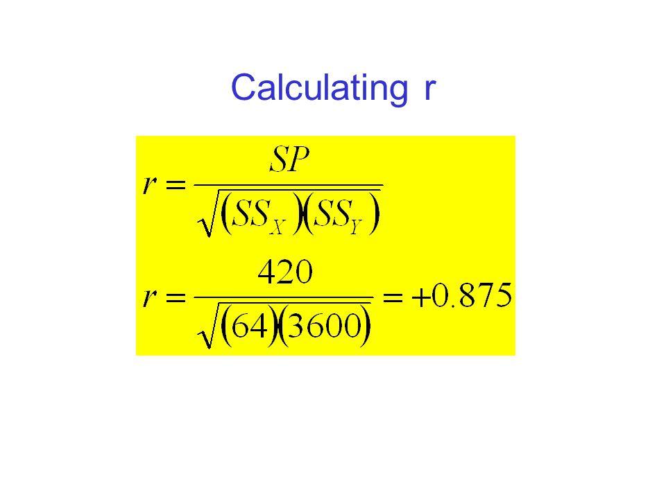 Calculating r