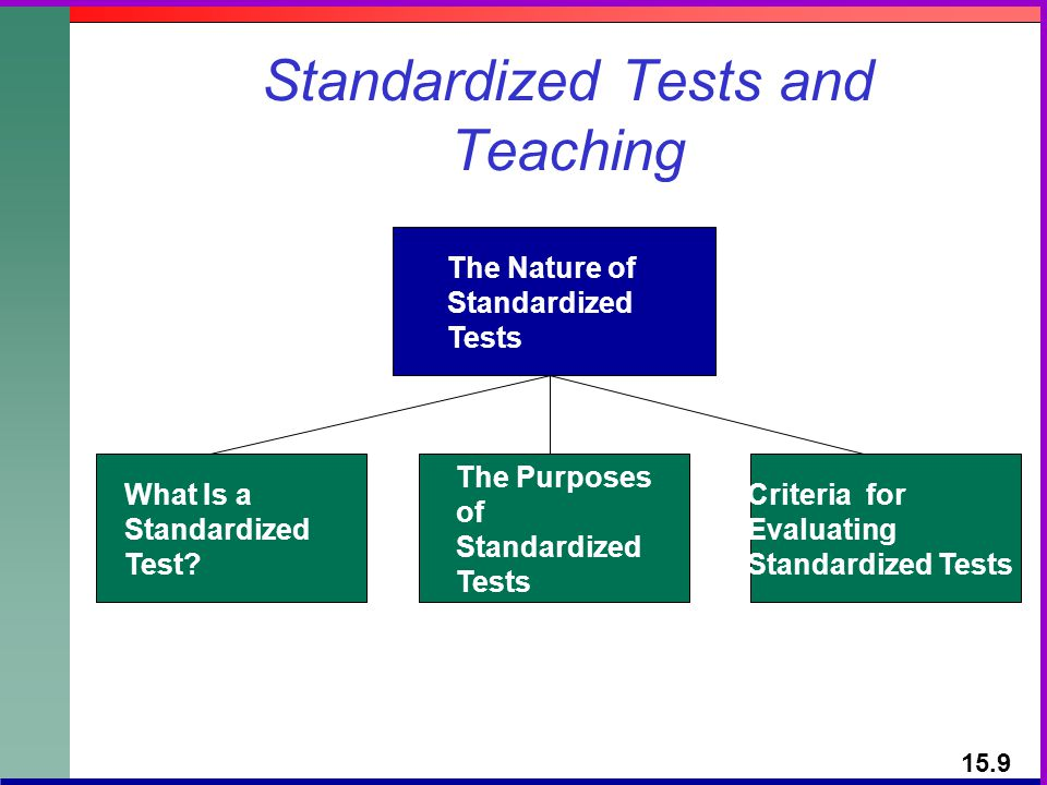 Standardized Tests and Teaching
