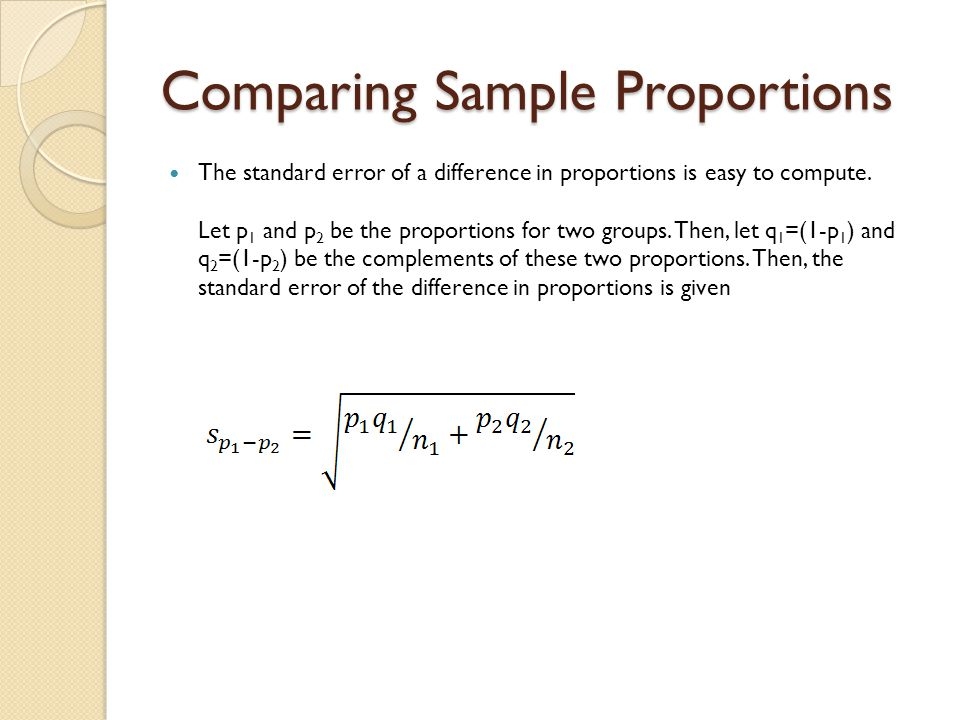 Comparing Sample Proportions