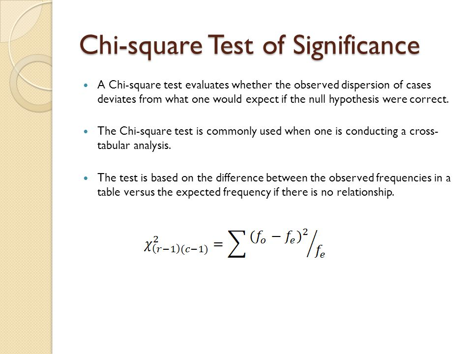 Chi-square Test of Significance