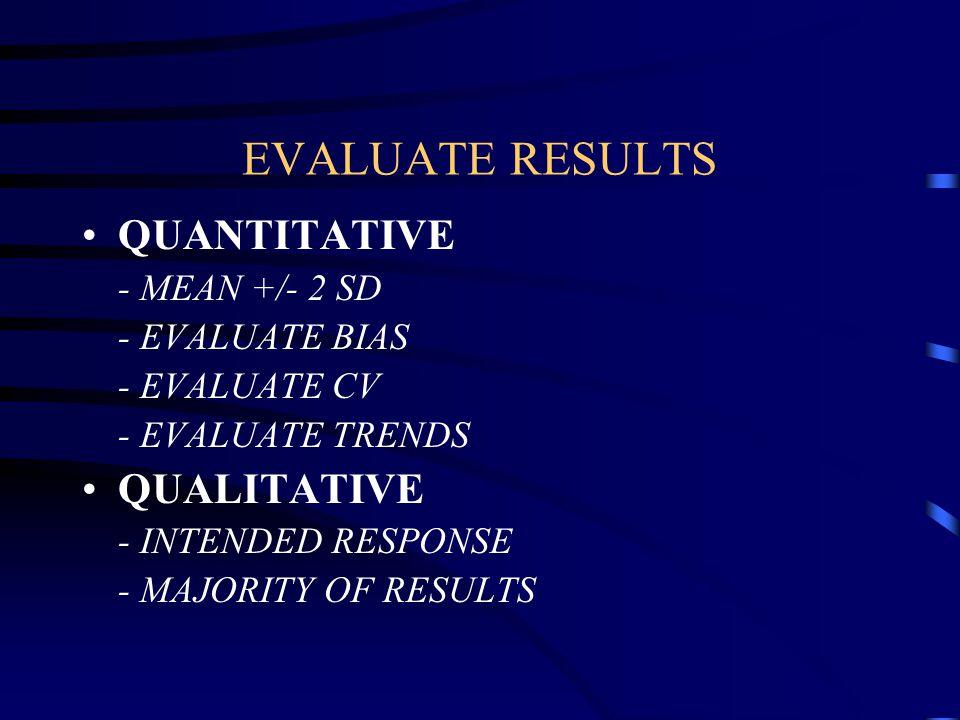 EVALUATE RESULTS QUANTITATIVE QUALITATIVE - MEAN +/- 2 SD