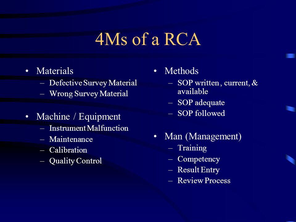 4Ms of a RCA Materials Machine / Equipment Methods Man (Management)