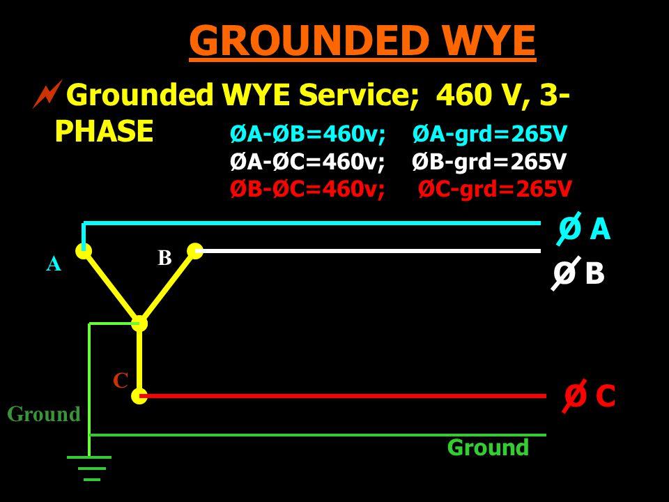 GROUNDED WYE Grounded WYE Service; 460 V, 3-PHASE ØA-ØB=460v; ØA-grd=265V ØA-ØC=460v; ØB-grd=265V ØB-ØC=460v; ØC-grd=265V.