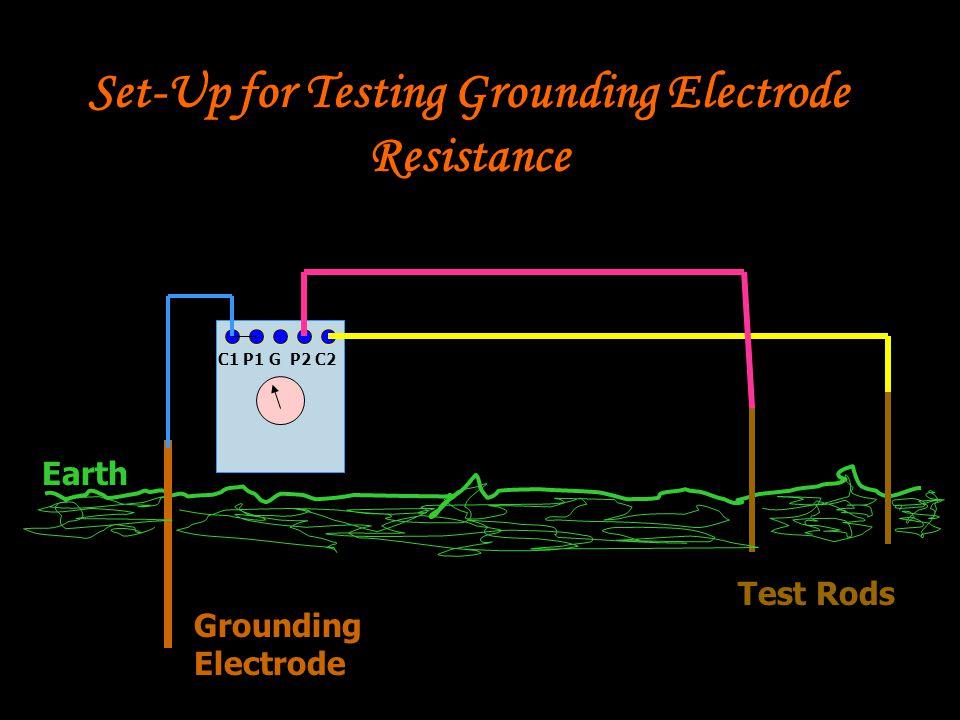 Set-Up for Testing Grounding Electrode Resistance